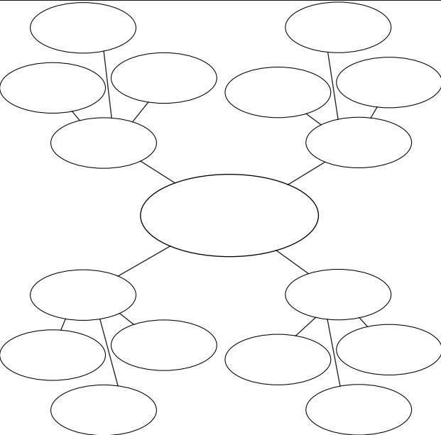 خريطة مفاهيم شكل بيضاوي