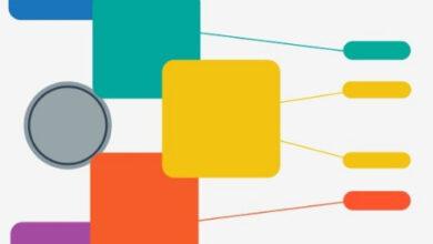 خريطة مفاهيم مبتكرة وملونة