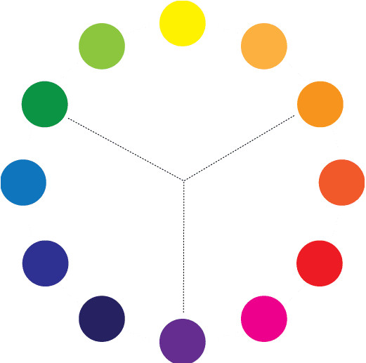 خريطة مفاهيم على شكل ساعة