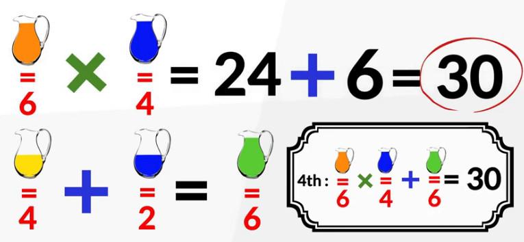 حل لغز العصير